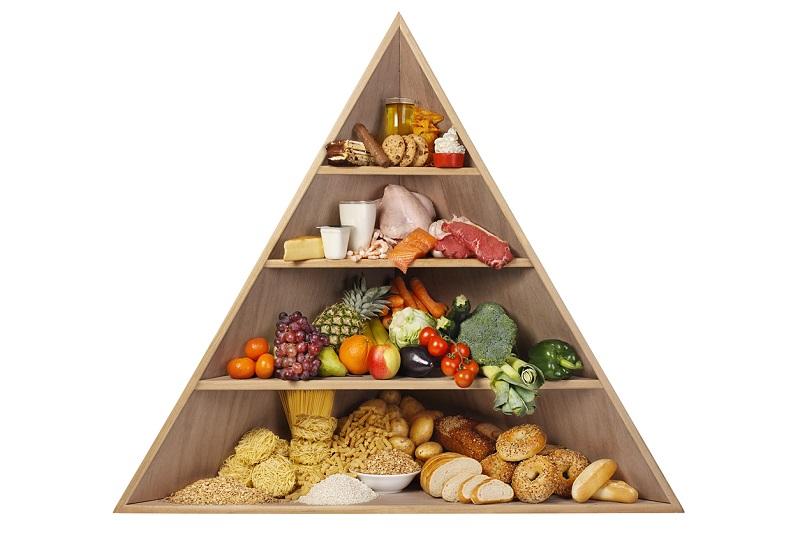 Piramide alimentare Ketumbar